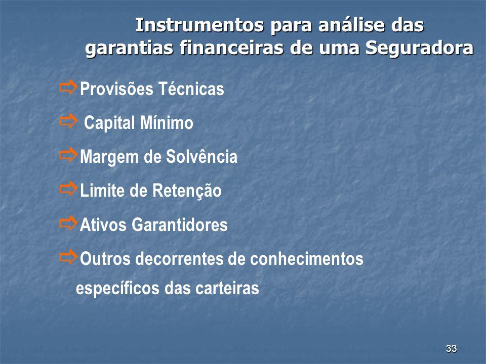 33 Instrumentos para análise das garantias financeiras de uma Seguradora Provisões Técnicas Capital Mínimo Margem de Solvência Limite de Retenção Ativ