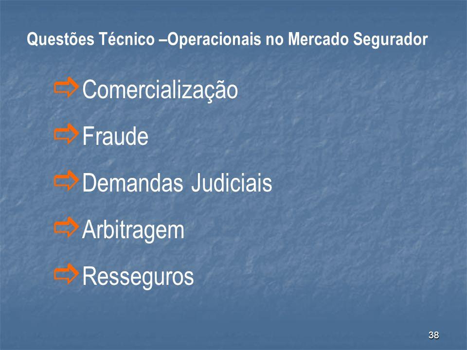 38 Comercialização Fraude Demandas Judiciais Arbitragem Resseguros Questões Técnico –Operacionais no Mercado Segurador