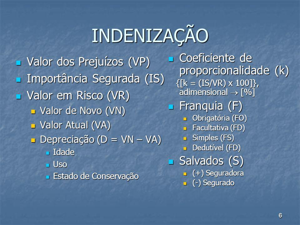 6 INDENIZAÇÃO Valor dos Prejuízos (VP) Valor dos Prejuízos (VP) Importância Segurada (IS) Importância Segurada (IS) Valor em Risco (VR) Valor em Risco