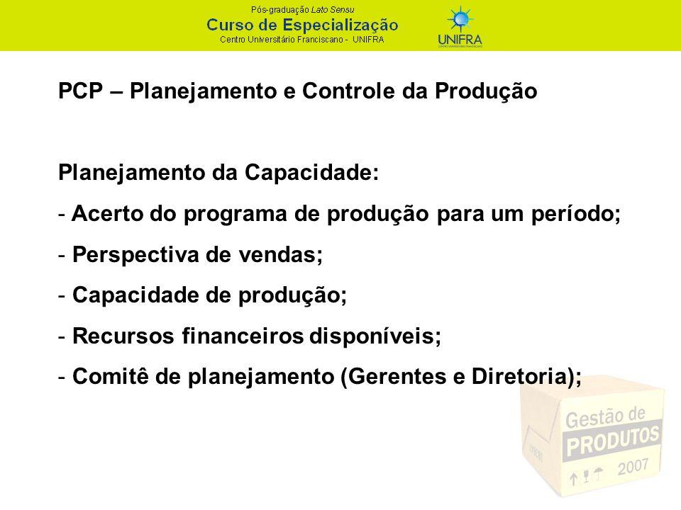 PCP – Planejamento e Controle da Produção Planejamento da Capacidade: - Acerto do programa de produção para um período; - Perspectiva de vendas; - Cap