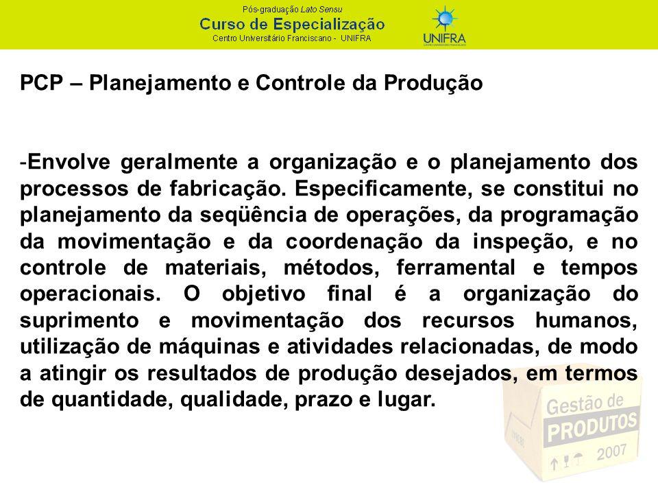 PCP – Planejamento e Controle da Produção -Gerência Industrial – cumprir o programa de produção.