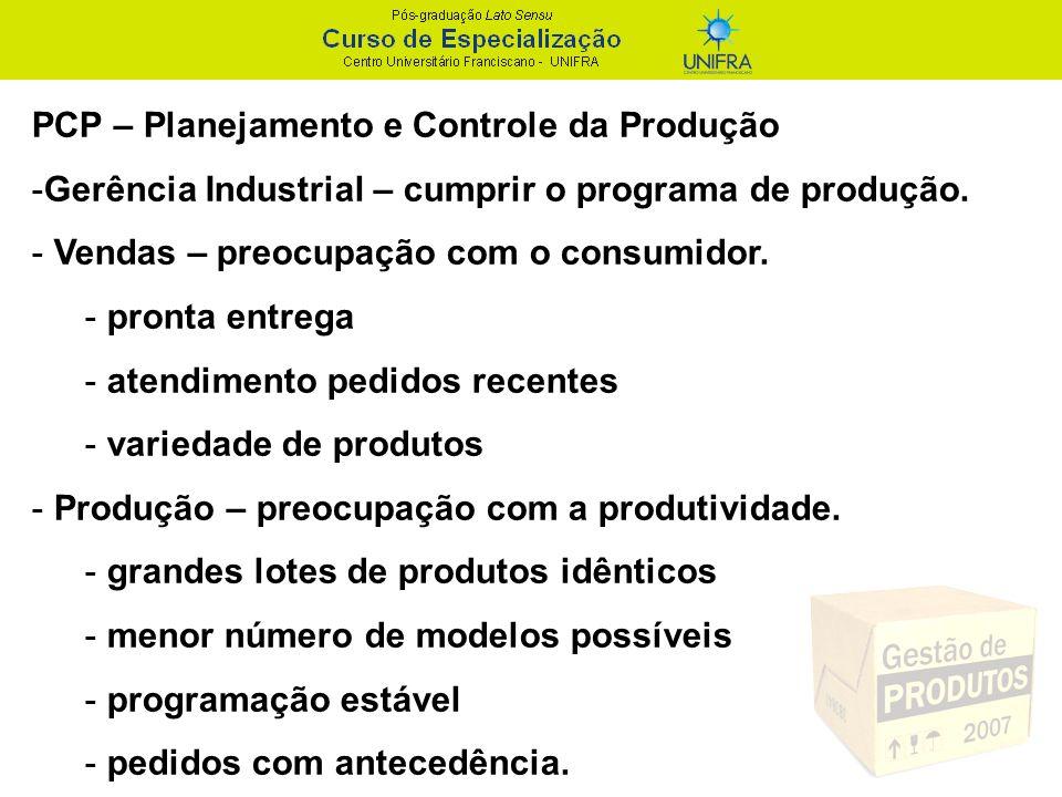 PCP – Planejamento e Controle da Produção Pré-requisitos: 1 – Roteiro da Produção: conhecimento detalhado do produto acabado (sua constituição, como e onde se produz).