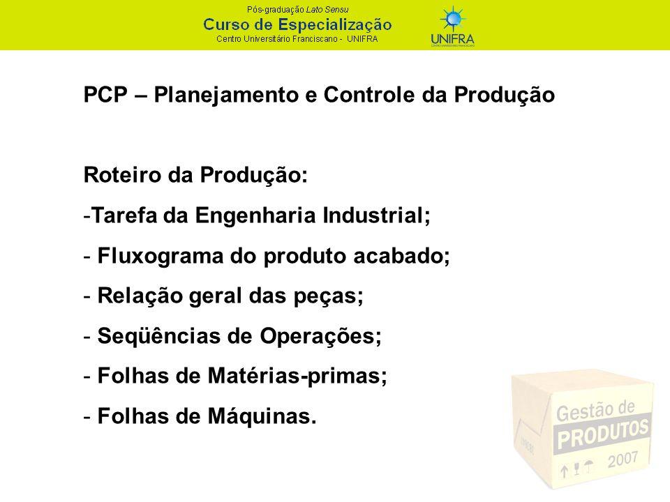 PCP – Planejamento e Controle da Produção Planejamento da Capacidade: - Acerto do programa de produção para um período; - Perspectiva de vendas; - Capacidade de produção; - Recursos financeiros disponíveis; - Comitê de planejamento (Gerentes e Diretoria);