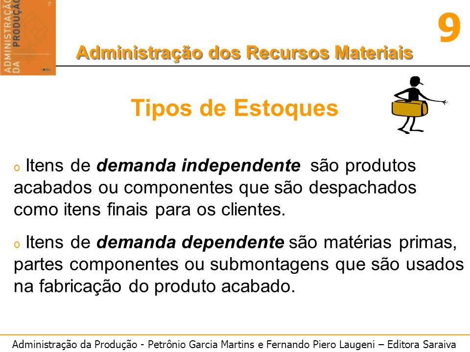 Administração da Produção - Petrônio Garcia Martins e Fernando Piero Laugeni – Editora Saraiva 9 Administração dos Recursos Materiais o Itens de deman