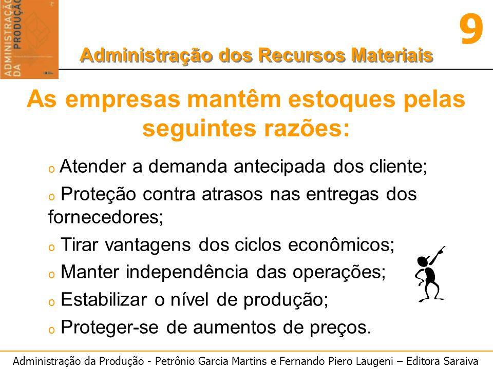 Administração da Produção - Petrônio Garcia Martins e Fernando Piero Laugeni – Editora Saraiva 9 Administração dos Recursos Materiais As empresas mant