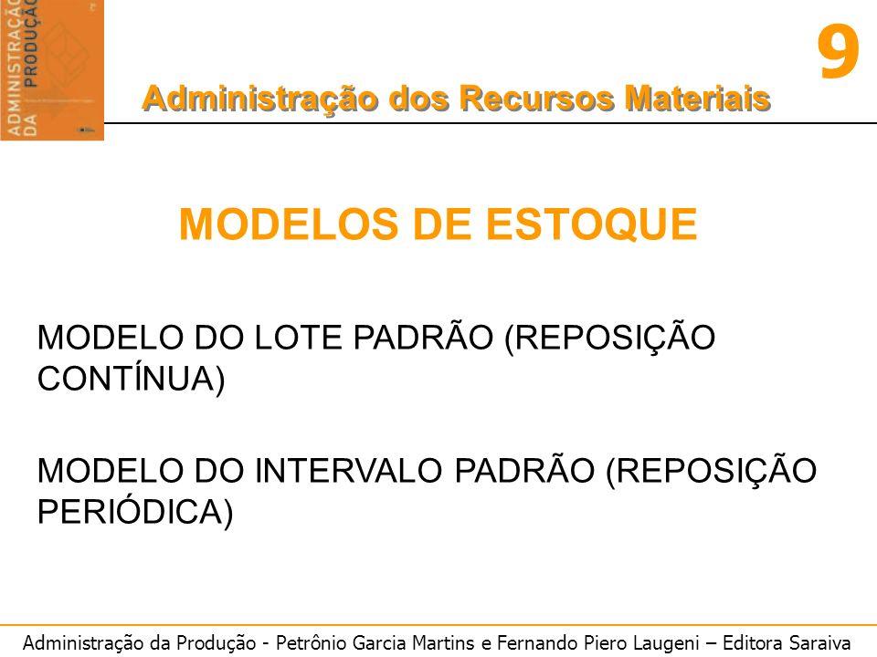 Administração da Produção - Petrônio Garcia Martins e Fernando Piero Laugeni – Editora Saraiva 9 Administração dos Recursos Materiais MODELOS DE ESTOQ