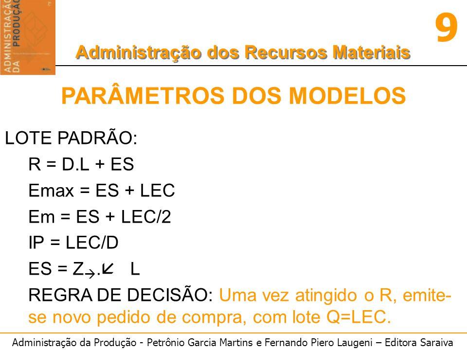 Administração da Produção - Petrônio Garcia Martins e Fernando Piero Laugeni – Editora Saraiva 9 Administração dos Recursos Materiais LOTE PADRÃO: R =
