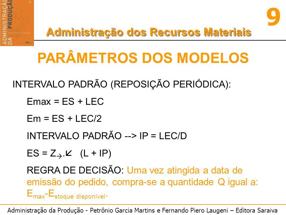 Administração da Produção - Petrônio Garcia Martins e Fernando Piero Laugeni – Editora Saraiva 9 Administração dos Recursos Materiais INTERVALO PADRÃO