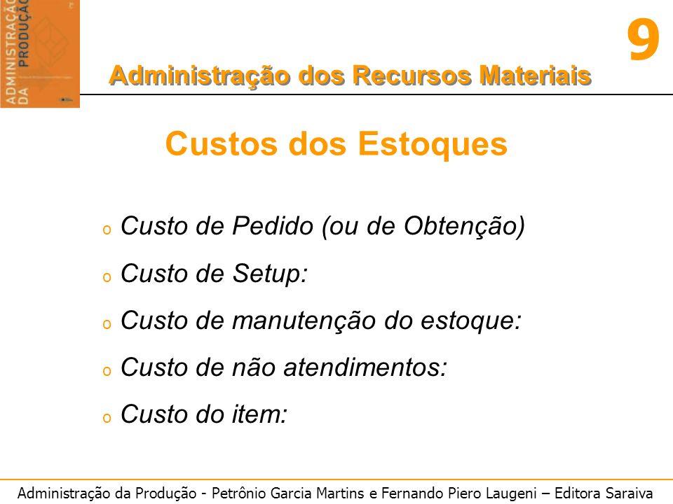 Administração da Produção - Petrônio Garcia Martins e Fernando Piero Laugeni – Editora Saraiva 9 Administração dos Recursos Materiais Custos dos Estoq