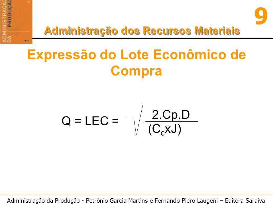 Administração da Produção - Petrônio Garcia Martins e Fernando Piero Laugeni – Editora Saraiva 9 Administração dos Recursos Materiais Expressão do Lot