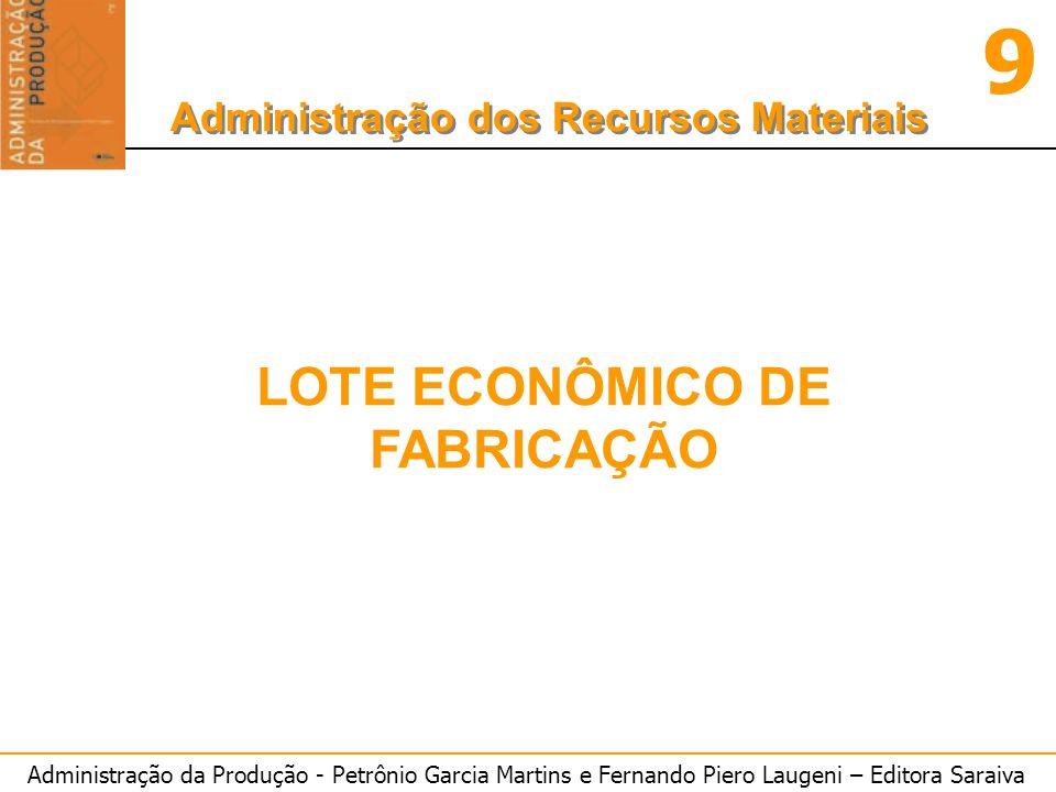 Administração da Produção - Petrônio Garcia Martins e Fernando Piero Laugeni – Editora Saraiva 9 Administração dos Recursos Materiais LOTE ECONÔMICO D
