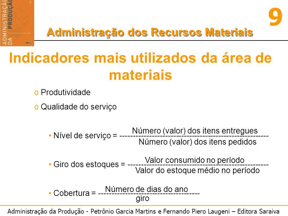 Administração da Produção - Petrônio Garcia Martins e Fernando Piero Laugeni – Editora Saraiva 9 Administração dos Recursos Materiais Indicadores mais