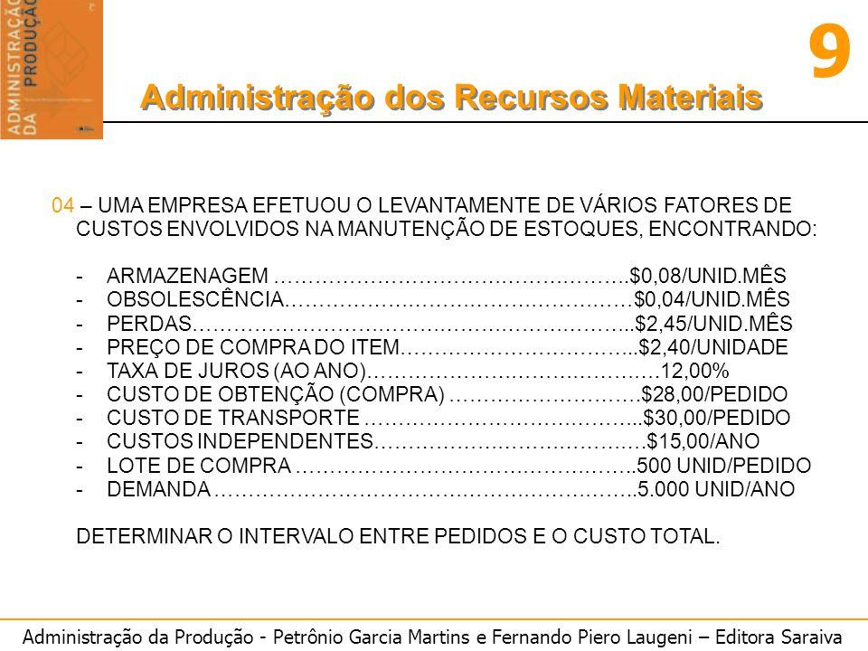 Administração da Produção - Petrônio Garcia Martins e Fernando Piero Laugeni – Editora Saraiva 9 Administração dos Recursos Materiais 04 – UMA EMPRESA