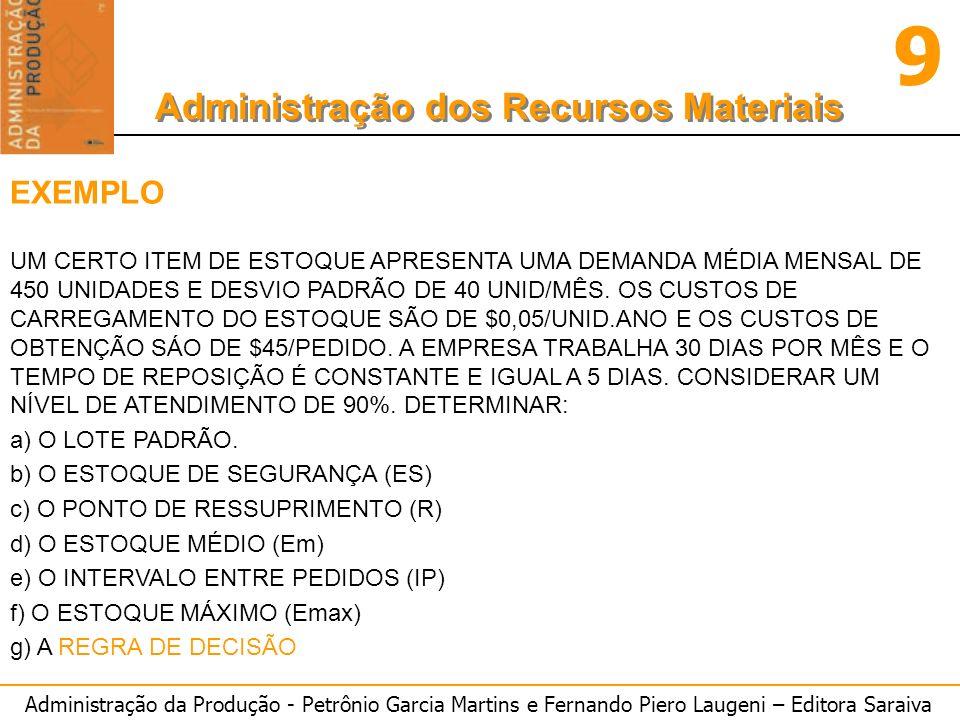 Administração da Produção - Petrônio Garcia Martins e Fernando Piero Laugeni – Editora Saraiva 9 Administração dos Recursos Materiais UM CERTO ITEM DE