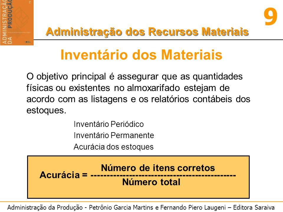 Administração da Produção - Petrônio Garcia Martins e Fernando Piero Laugeni – Editora Saraiva 9 Administração dos Recursos Materiais O objetivo princ