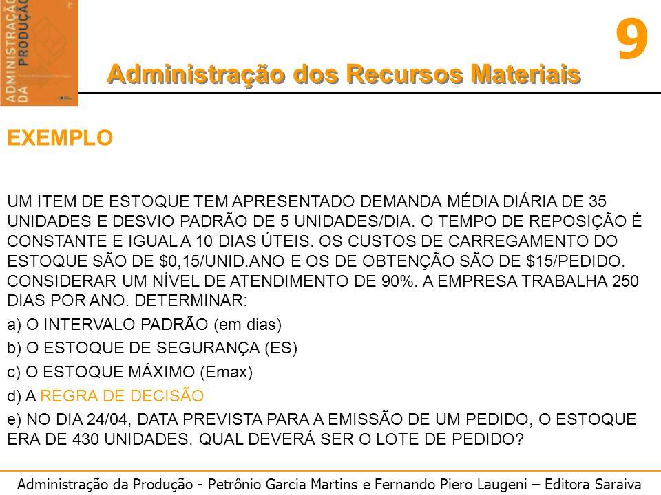 Administração da Produção - Petrônio Garcia Martins e Fernando Piero Laugeni – Editora Saraiva 9 Administração dos Recursos Materiais EXEMPLO UM ITEM