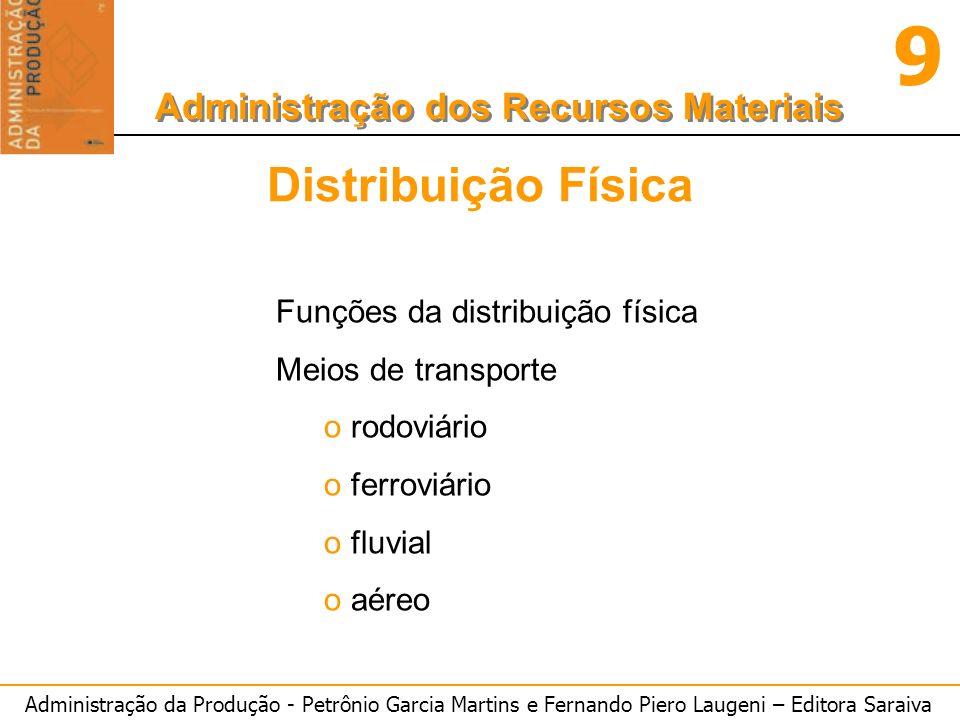 Administração da Produção - Petrônio Garcia Martins e Fernando Piero Laugeni – Editora Saraiva 9 Administração dos Recursos Materiais Indicadores mais utilizados da área de materiais o Produtividade o Qualidade do serviço Nível de serviço = -------------------------------------------------------- Giro dos estoques = ----------------------------------------------------- Cobertura = -------------------------------------- Número (valor) dos itens entregues Número (valor) dos itens pedidos Valor consumido no período Valor do estoque médio no período Número de dias do ano giro