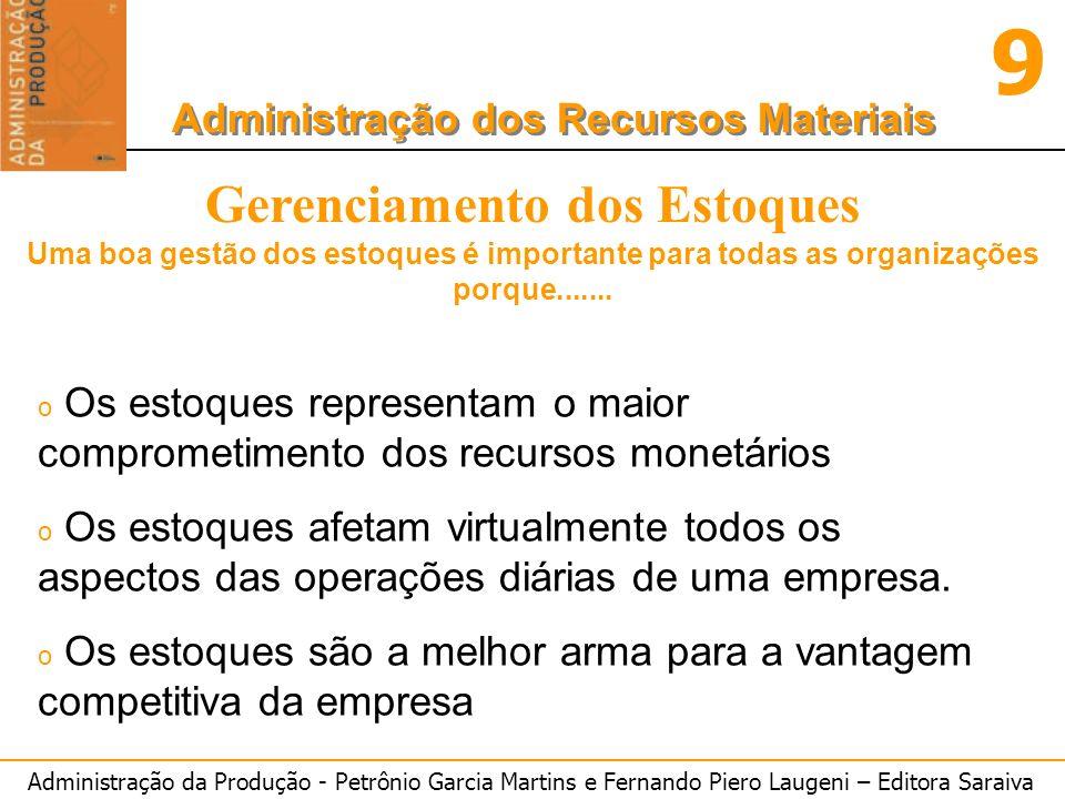 Administração da Produção - Petrônio Garcia Martins e Fernando Piero Laugeni – Editora Saraiva 9 Administração dos Recursos Materiais LOTE PADRÃO: R = D.L + ES Emax = ES + LEC Em = ES + LEC/2 IP = LEC/D ES = Z.