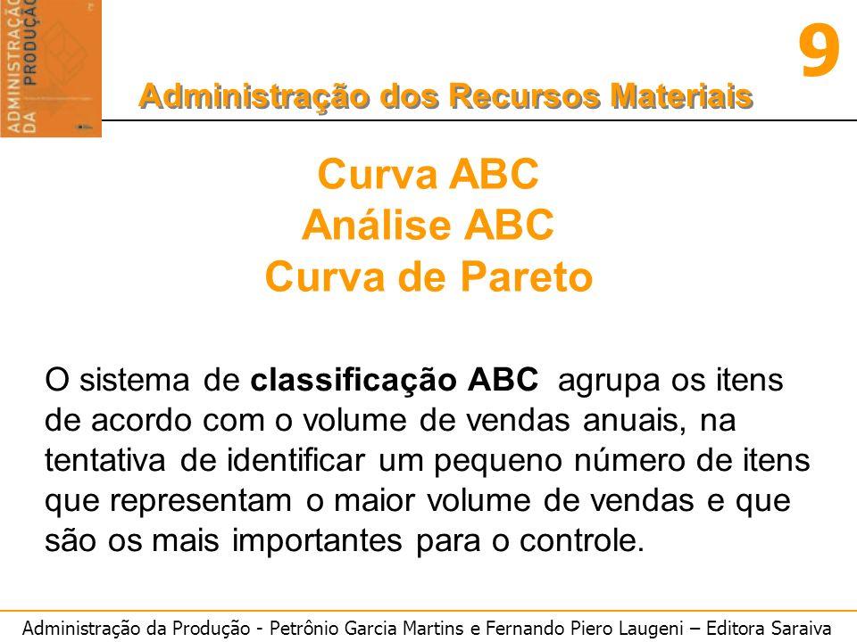 Administração da Produção - Petrônio Garcia Martins e Fernando Piero Laugeni – Editora Saraiva 9 Administração dos Recursos Materiais O sistema de cla