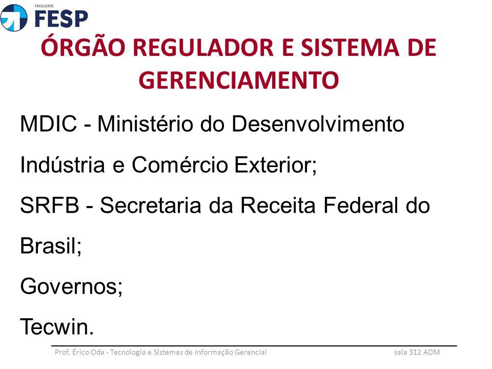 MDIC - Ministério do Desenvolvimento Indústria e Comércio Exterior; SRFB - Secretaria da Receita Federal do Brasil; Governos; Tecwin. ÓRGÃO REGULADOR