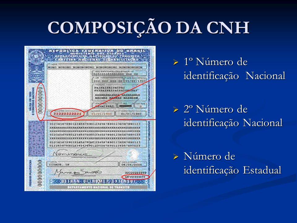 COMPOSIÇÃO DA CNH 1º Número de identificação Nacional 1º Número de identificação Nacional 2º Número de identificação Nacional 2º Número de identificaç