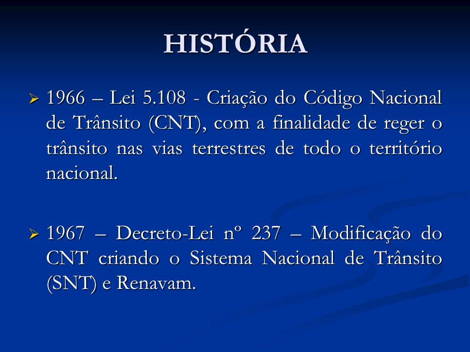 HISTÓRIA 1966 – Lei 5.108 - Criação do Código Nacional de Trânsito (CNT), com a finalidade de reger o trânsito nas vias terrestres de todo o territóri