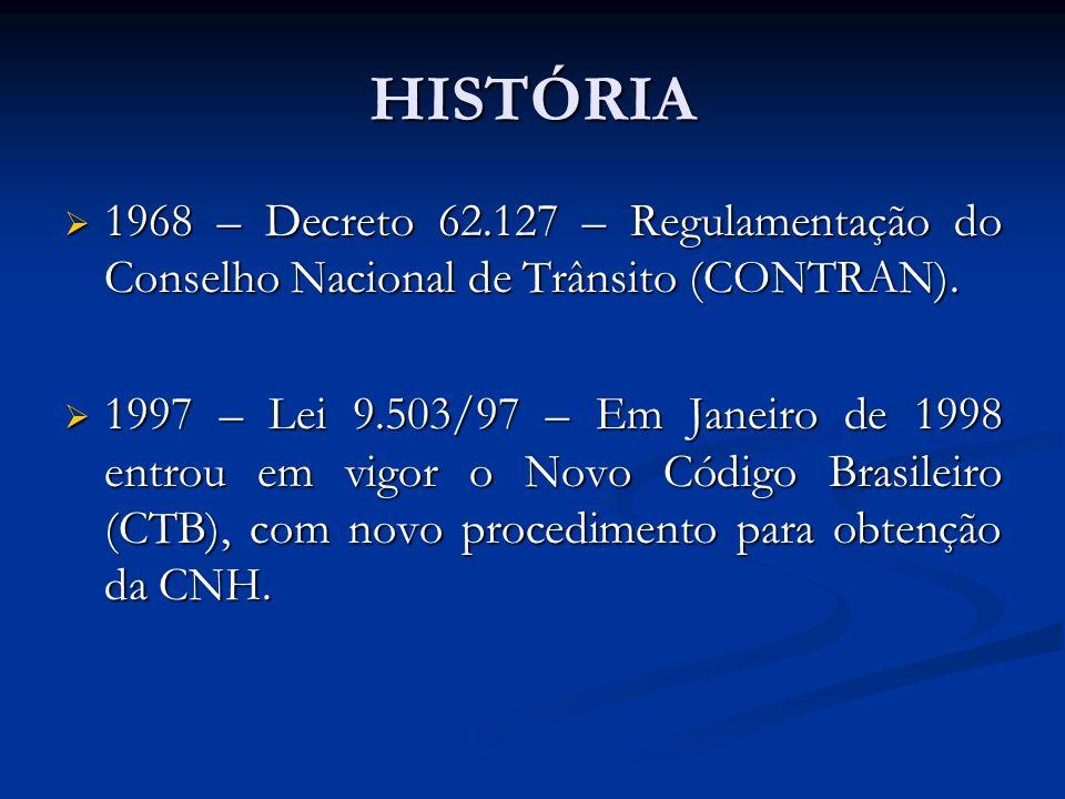 HISTÓRIA 1968 – Decreto 62.127 – Regulamentação do Conselho Nacional de Trânsito (CONTRAN). 1968 – Decreto 62.127 – Regulamentação do Conselho Naciona