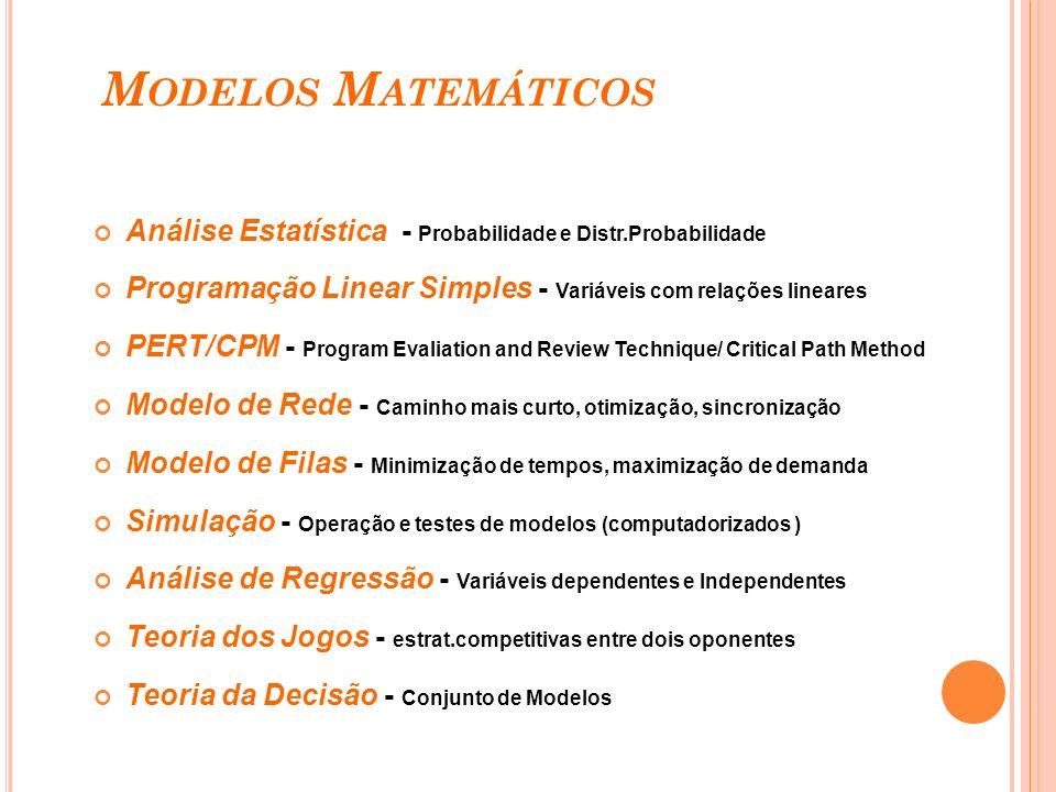 M ODELOS M ATEMÁTICOS Análise Estatística - Probabilidade e Distr.Probabilidade Programação Linear Simples - Variáveis com relações lineares PERT/CPM