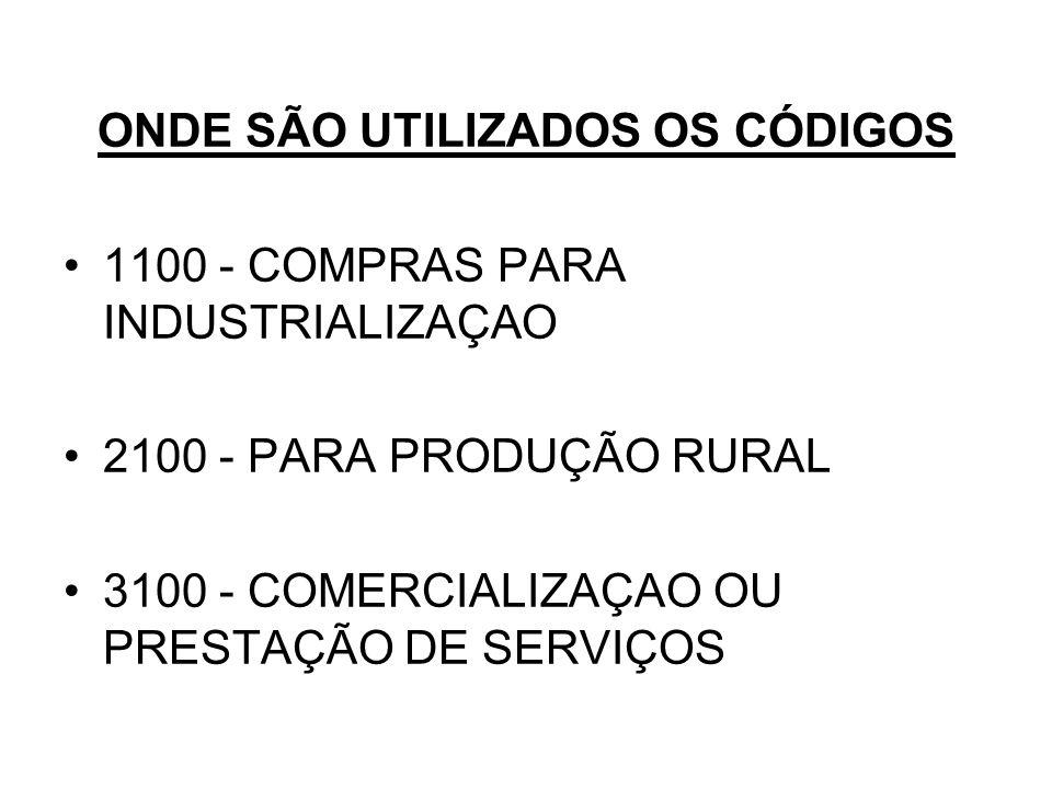 EXEMPLOS DE ALGUNS CÓDIGOS 1.150 - 2.150 TRANSFERÊNCIAS PARA INDUSTRIALIZAÇÃO, PRODUÇÃO RURAL, COMERCIALIZAÇÃO OU PRESTAÇÃO DE SERVIÇOS 1.200 - 2.200 3.200 DEVOLUÇÕES DE VENDAS DE PRODUÇÃO PRÓPRIA, DE TERCEIROS OU ANULAÇÕES DE VALORES 1.250 - 2.250 - 3.250 COMPRAS DE ENERGIA ELÉTRICA 1.300 - 2.300 - 3.300 AQUISIÇÕES DE SERVIÇOS DE COMUNICAÇÃO 1.350 - 2.350 - 3.350 AQUISIÇÕES DE SERVIÇOS DE TRANSPORTE 1.400 - 2.400 ENTRADAS DE MERCADORIAS SUJEITAS AO REGIME DE SUBSTITUIÇÃO TRIBUTÁRIA