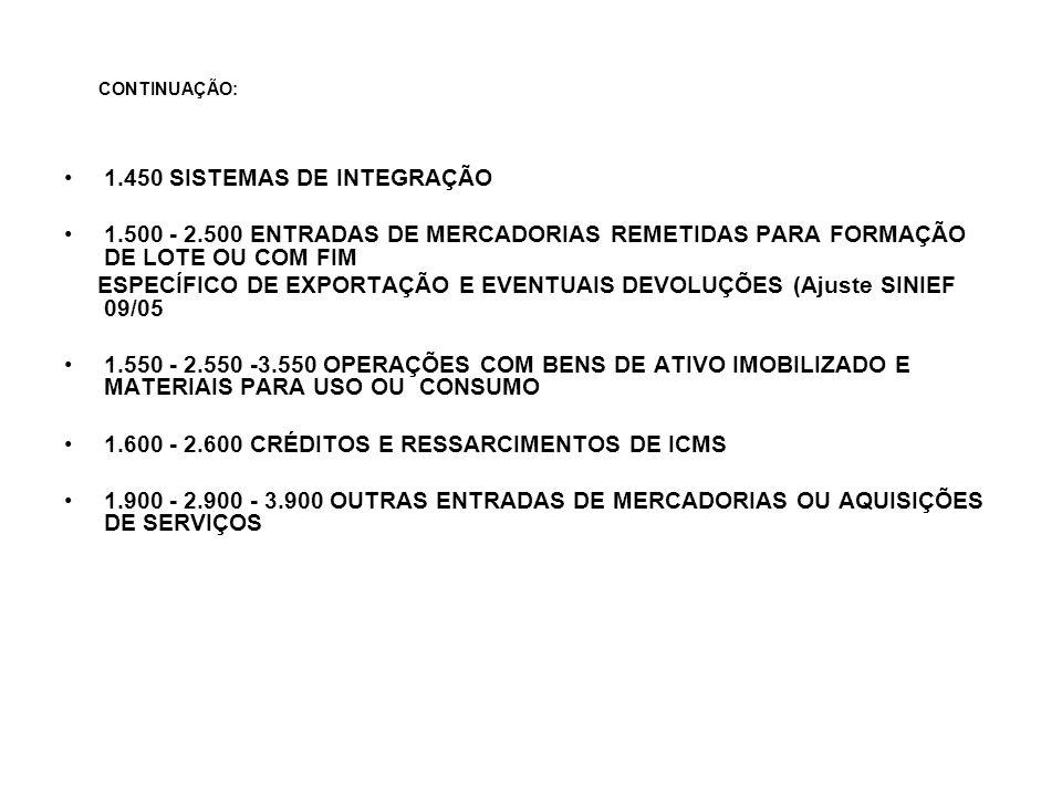 CONTINUAÇÃO: 1.450 SISTEMAS DE INTEGRAÇÃO 1.500 - 2.500 ENTRADAS DE MERCADORIAS REMETIDAS PARA FORMAÇÃO DE LOTE OU COM FIM ESPECÍFICO DE EXPORTAÇÃO E