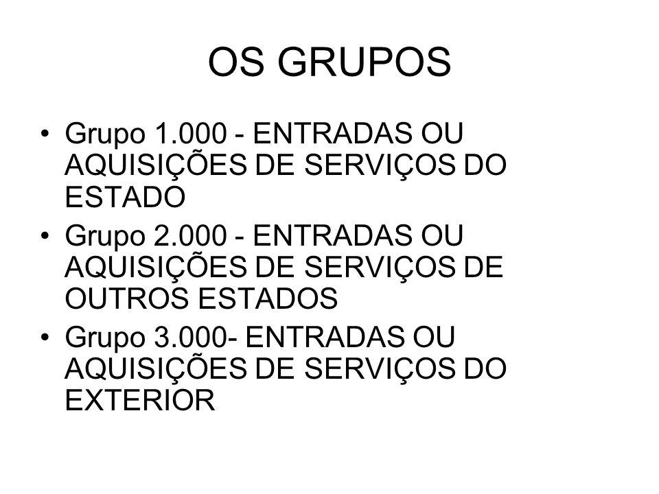 OS GRUPOS Grupo 1.000 - ENTRADAS OU AQUISIÇÕES DE SERVIÇOS DO ESTADO Grupo 2.000 - ENTRADAS OU AQUISIÇÕES DE SERVIÇOS DE OUTROS ESTADOS Grupo 3.000- E