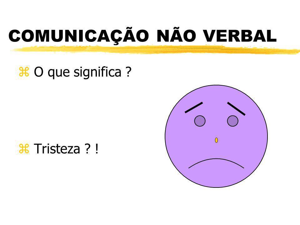 COMUNICAÇÃO NÃO VERBAL z O que significa ? z Tristeza ? !