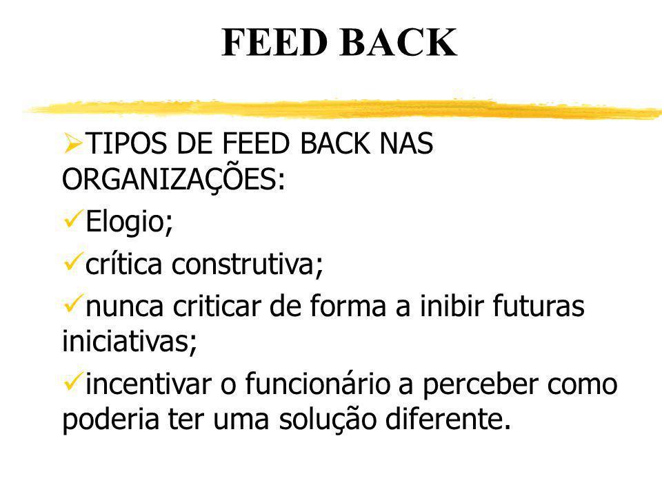TIPOS DE FEED BACK NAS ORGANIZAÇÕES: Elogio; crítica construtiva; nunca criticar de forma a inibir futuras iniciativas; incentivar o funcionário a per