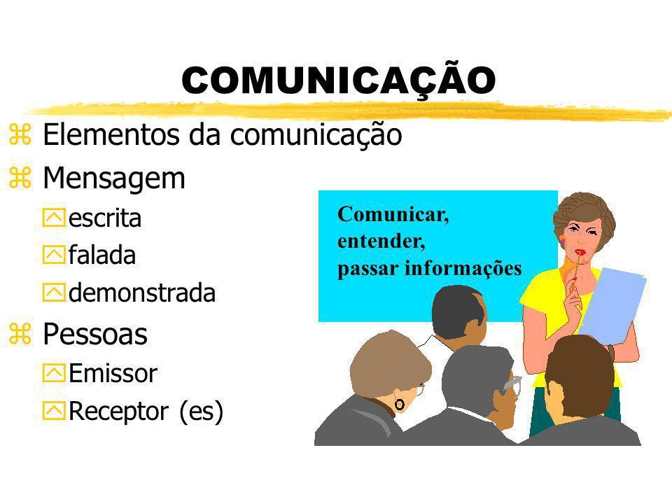 COMUNICAÇÃO z Elementos da comunicação z Mensagem yescrita yfalada ydemonstrada z Pessoas yEmissor yReceptor (es) Comunicar, entender, passar informaç