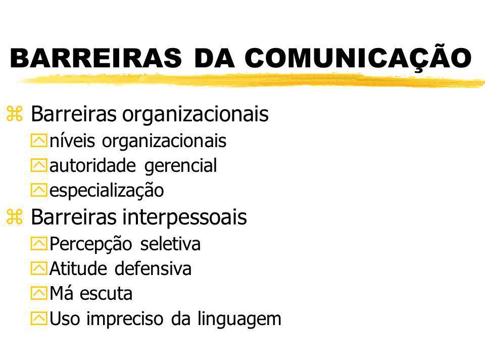 BARREIRAS DA COMUNICAÇÃO z Barreiras organizacionais yníveis organizacionais yautoridade gerencial yespecialização z Barreiras interpessoais yPercepçã