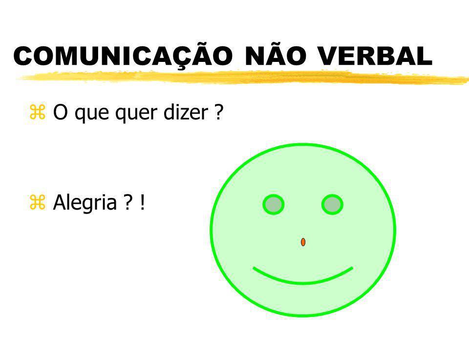 COMUNICAÇÃO NÃO VERBAL z O que quer dizer ? z Alegria ? !