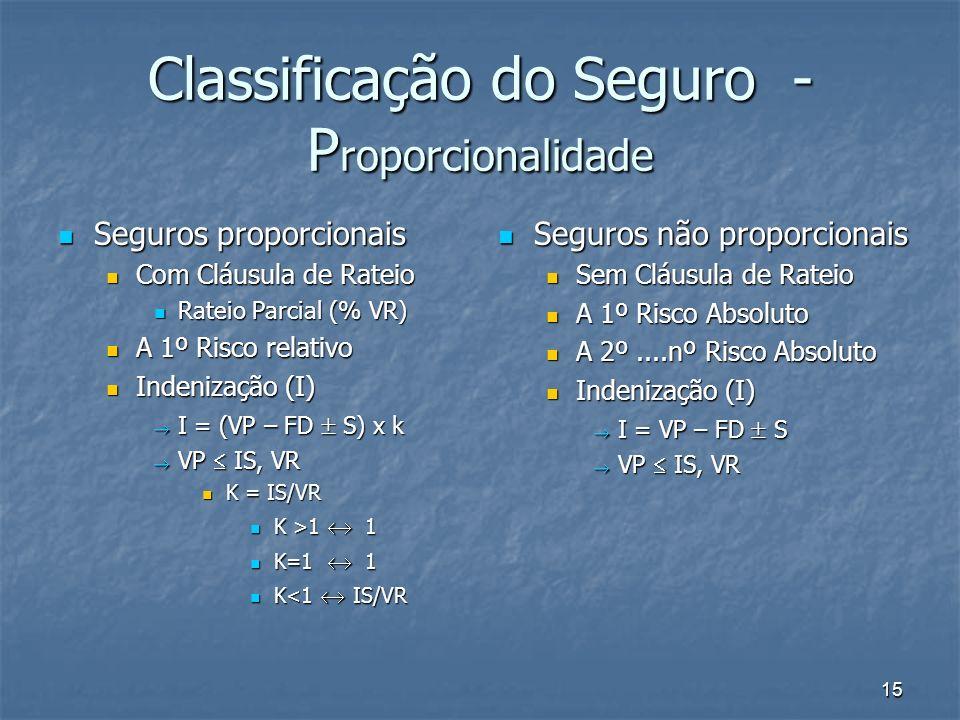 15 Classificação do Seguro - P roporcionalidade Seguros proporcionais Seguros proporcionais Com Cláusula de Rateio Com Cláusula de Rateio Rateio Parci