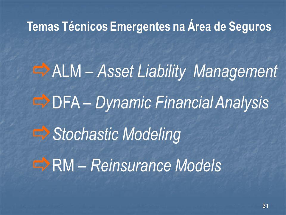 31 ALM – Asset Liability Management DFA – Dynamic Financial Analysis Stochastic Modeling RM – Reinsurance Models Temas Técnicos Emergentes na Área de