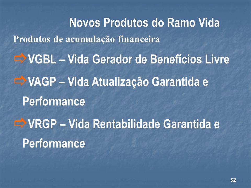 32 Produtos de acumulação financeira VGBL – Vida Gerador de Benefícios Livre VAGP – Vida Atualização Garantida e Performance VRGP – Vida Rentabilidade