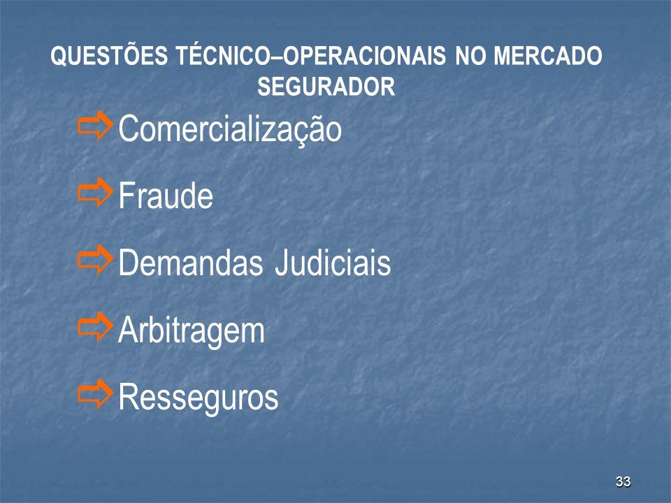 33 Comercialização Fraude Demandas Judiciais Arbitragem Resseguros QUESTÕES TÉCNICO–OPERACIONAIS NO MERCADO SEGURADOR