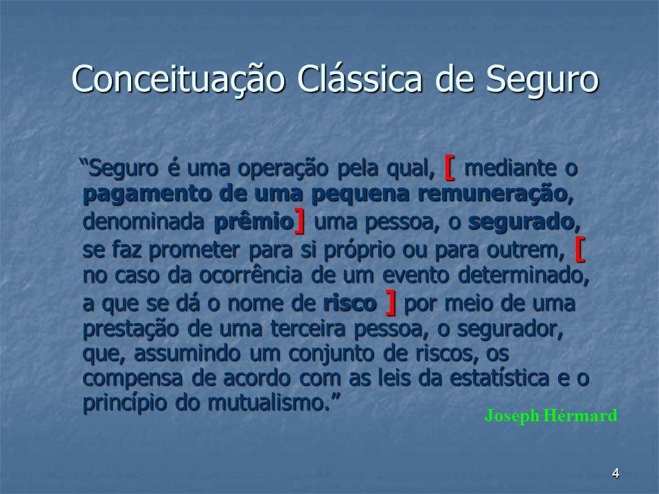 4 Conceituação Clássica de Seguro Conceituação Clássica de Seguro Seguro é uma operação pela qual, [ mediante o pagamento de uma pequena remuneração,