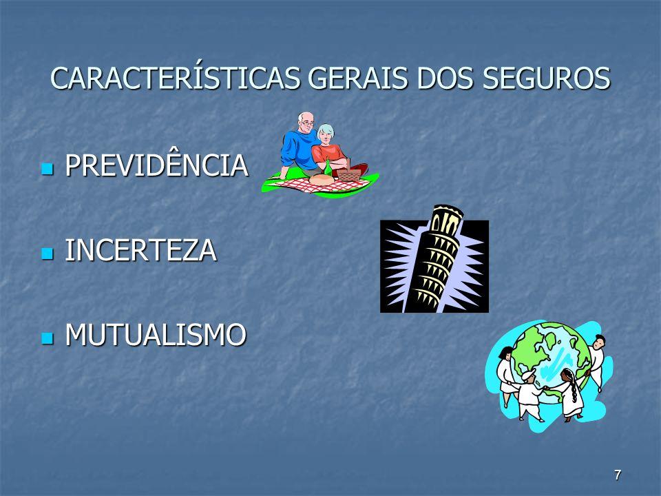 7 CARACTERÍSTICAS GERAIS DOS SEGUROS PREVIDÊNCIA PREVIDÊNCIA INCERTEZA INCERTEZA MUTUALISMO MUTUALISMO