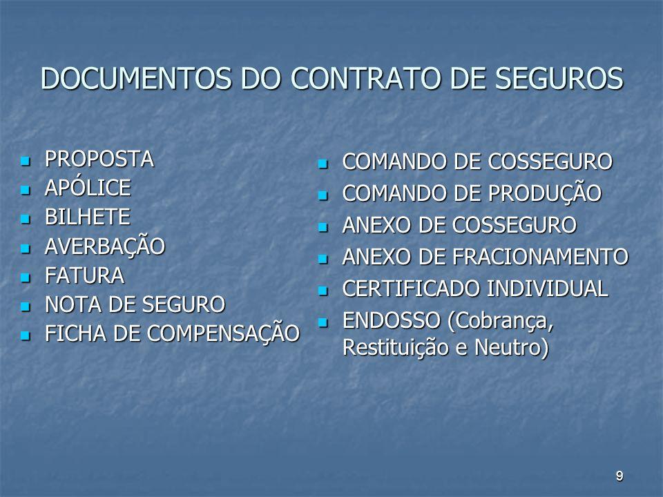 10 Sistema Nacional de Seguros Privados - SNSP CNSP – Conselho Nacional de Seguros Privados CNSP – Conselho Nacional de Seguros Privados SUSEP – Superintendência de Seguros Privados SUSEP – Superintendência de Seguros Privados IRB - Brasil Re.: IRB - Brasil Resseguros IRB - Brasil Re.: IRB - Brasil Resseguros Resseguradoras estrangeiras (Munch Re.; Swiss Re.; Koln Re.) Resseguradoras estrangeiras (Munch Re.; Swiss Re.; Koln Re.) Previdência Privada Previdência Privada Companhias de Seguros – Seguradoras Companhias de Seguros – Seguradoras Vida, Saúde e Ramos Elementares Vida, Saúde e Ramos Elementares Sociedades de Capitalização Sociedades de Capitalização Corretoras de Seguros Corretoras de Seguros Prepostos Prepostos