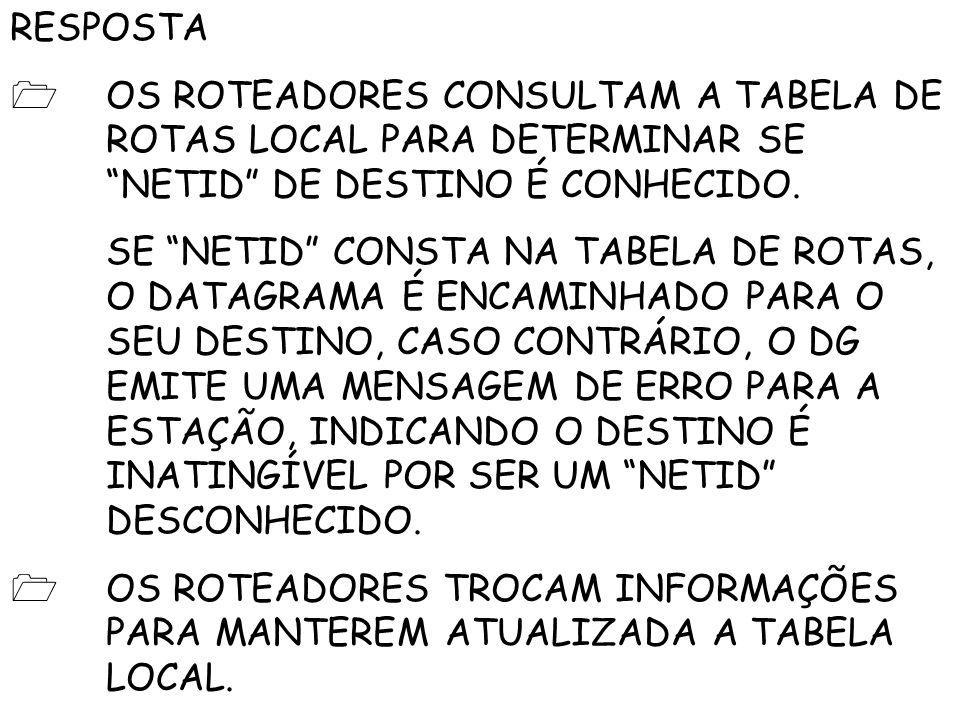 RESPOSTA OS ROTEADORES CONSULTAM A TABELA DE ROTAS LOCAL PARA DETERMINAR SE NETID DE DESTINO É CONHECIDO.