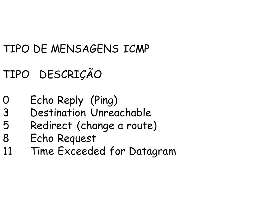 TIPO DE MENSAGENS ICMP TIPO DESCRIÇÃO T 0Echo Reply (Ping) 3Destination Unreachable 5Redirect (change a route) 8Echo Request 11Time Exceeded for Datag
