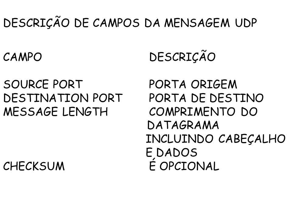 DESCRIÇÃO DE CAMPOS DA MENSAGEM UDP CAMPODESCRIÇÃO SOURCE PORTPORTA ORIGEM DESTINATION PORTPORTA DE DESTINO MESSAGE LENGTHCOMPRIMENTO DO DATAGRAMA INCLUINDO CABEÇALHO E DADOS CHECKSUMÉ OPCIONAL