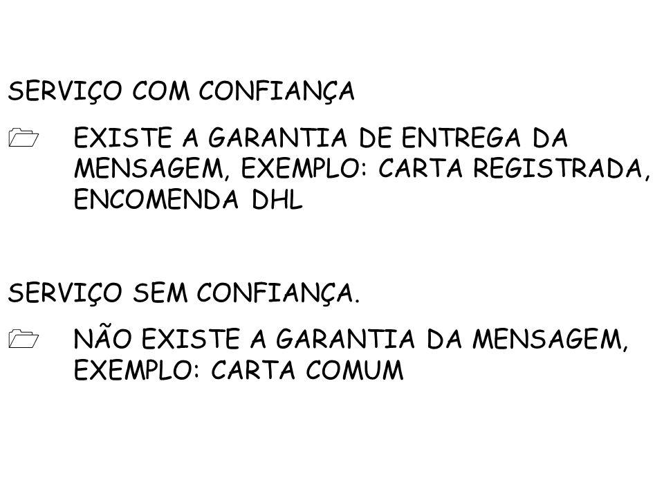 SERVIÇO COM CONFIANÇA EXISTE A GARANTIA DE ENTREGA DA MENSAGEM, EXEMPLO: CARTA REGISTRADA, ENCOMENDA DHL SERVIÇO SEM CONFIANÇA. NÃO EXISTE A GARANTIA