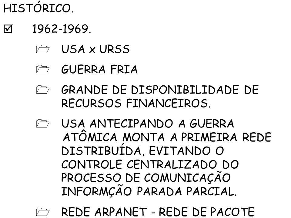 HISTÓRICO. 1962-1969. USA x URSS GUERRA FRIA GRANDE DE DISPONIBILIDADE DE RECURSOS FINANCEIROS. USA ANTECIPANDO A GUERRA ATÔMICA MONTA A PRIMEIRA REDE