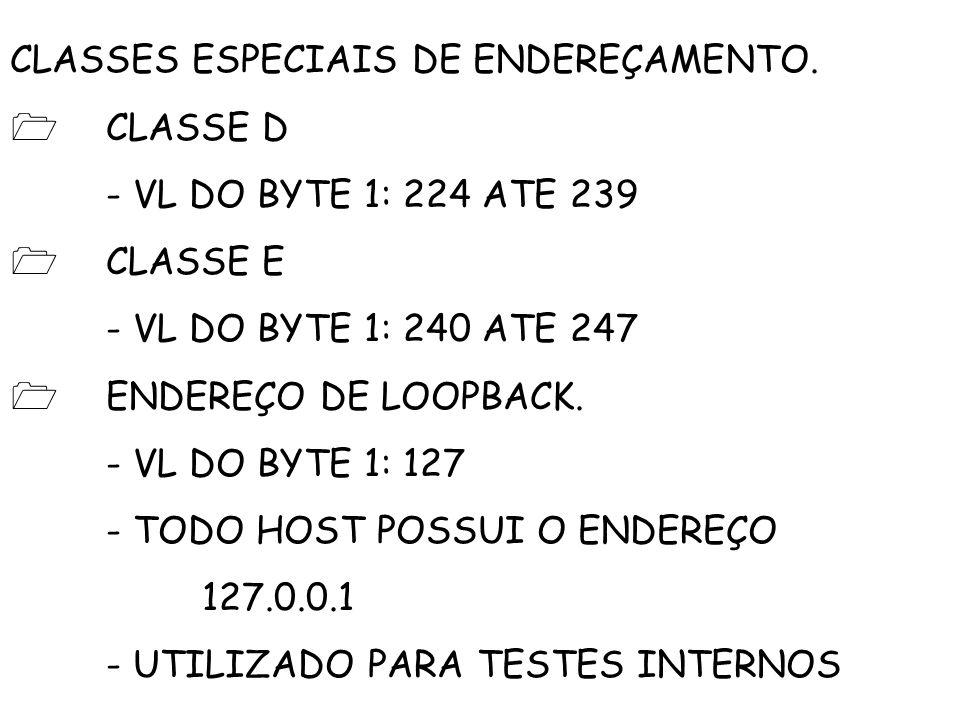 CLASSES ESPECIAIS DE ENDEREÇAMENTO. CLASSE D - VL DO BYTE 1: 224 ATE 239 CLASSE E - VL DO BYTE 1: 240 ATE 247 ENDEREÇO DE LOOPBACK. - VL DO BYTE 1: 12