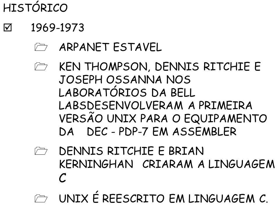 HISTÓRICO 1969-1973 ARPANET ESTAVEL KEN THOMPSON, DENNIS RITCHIE E JOSEPH OSSANNA NOS LABORATÓRIOS DA BELL LABSDESENVOLVERAM A PRIMEIRA VERSÃO UNIX PARA O EQUIPAMENTO DA DEC - PDP-7 EM ASSEMBLER DENNIS RITCHIE E BRIAN KERNINGHAN CRIARAM A LINGUAGEM C UNIX É REESCRITO EM LINGUAGEM C.